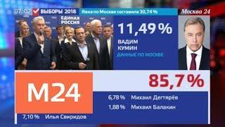 Путин поздравил Собянина с победой на выборах мэра Москвы - Москва 24