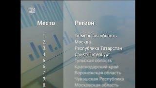 Аутсайдеры инвестиционного рейтинга. Почему бизнесмены не хотят вкладывать деньги в Южный Урал?