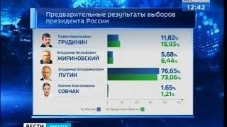 Владимир Путин победил на выборах в Иркутской области