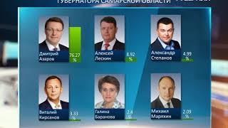 Выборы в Самарской области: обработано 44 % протоколов