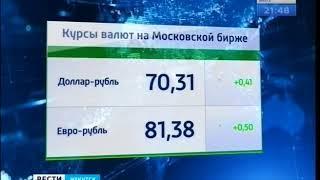 Курсы евро и доллара достигли в России самых высоких точек за последние два года
