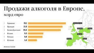 За здоровье Сколько и где употребляют алкоголя