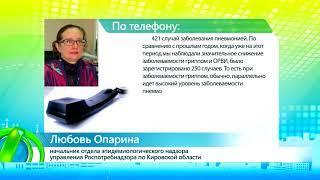 ИКГ Цифры по ОРВИ и гриппу  Много пневмонии #3