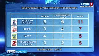 Архангелогородцы накануне голосовали и за новый состав городской Думы