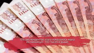 Сколько денег нужно российским семьям