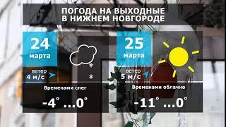 Погода на выходные в Нижнем Новгороде