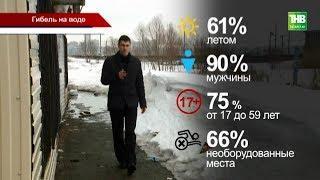 Единую систему видеослежения и диспетчерского оповещения создают в Татарстане - ТНВ