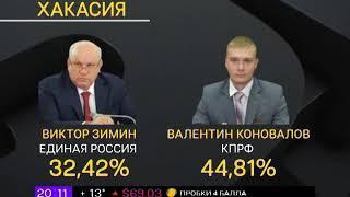 Неожиданные результаты выборов по стране