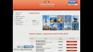 Жители Чувашии могут проголосовать за самый привлекательный город России