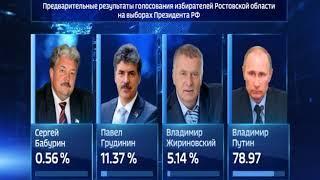 Донской Избирком: за Владимира Путина проголосовало более миллиона жителей области