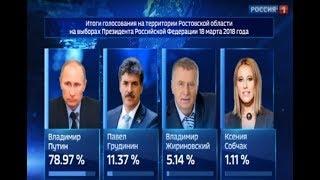 Выборы-2018: как голосовали за президента в Ростовской области