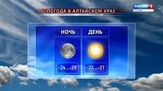 Прогноз погоды на 4 декабря 2018 года