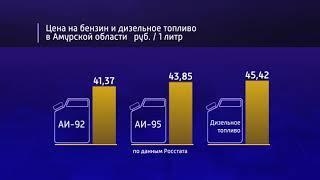 """""""Восток 24"""" сравнил цены на бензин в дальневосточных регионах"""