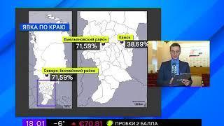Данные Краевого Избиркома Красноярска (18:00)