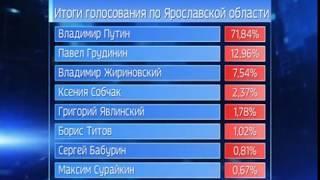 Владимир Путин лидирует на выборах Президента РФ в Ярославской области