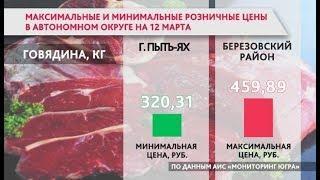 Какие цены на продукты установились в разных уголках Югры в марте?
