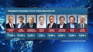 ЦИК Башкирии озвучил предварительные итоги выборов президента России