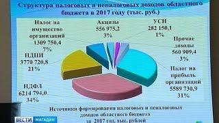 Минфин Колымы отчитался о финансовых операциях