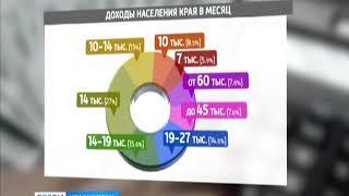 Красноярском крае стало больше живущих за чертой бедности