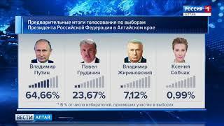 Избирательная комиссия Алтайского края обработала 100% протоколов