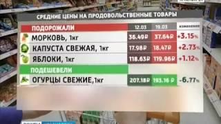 Цены недели: как изменились цены на продукты