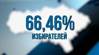 Облизбирком: после обработки 100% протоколов Владимир Путин набирает 78,33% голосов