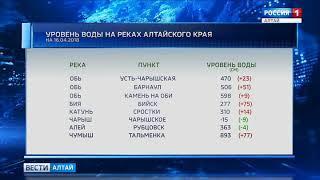 Уровень воды в основных реках Алтайского края резко вырос