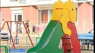 Аналитики ЦИАН семья в Иркутске может скопить на «двушку» за два года  Если не будет есть