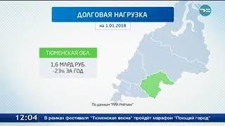 Тюменская область - в тройке лидеров всероссийского рейтинга долговой нагрузки
