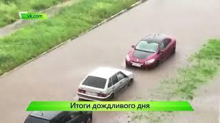 ИКГ Город затопило #2