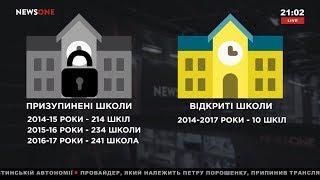 Школопад – реалии украинского образования 09.09.18