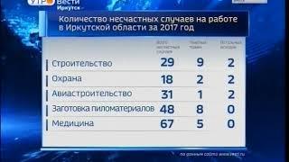 Топ 5 самых опасных профессий в Иркутской области