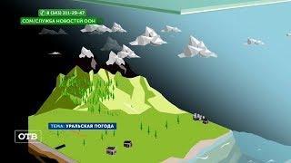 Уральская непогода