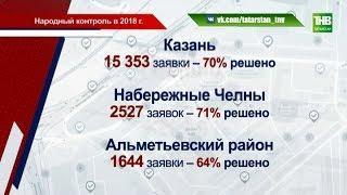 На что чаще всего жалуются татарстанцы? ТНВ