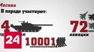 На сайте МО РФ появилась интерактивная карта празднования Дня Победы - Россия 24