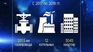Газ придет еще в несколько сел Ярославской области