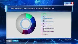 Алтайский край  занял первое место в списке сырных регионов России