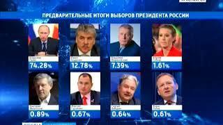Более 60% избирателей Красноярского края пришли на участки в день выборов