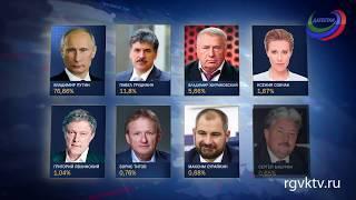 Владимир Путин переизбран на пост президента страны