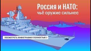 Россия расширяет географию полетов сверхзвуковых самолетов