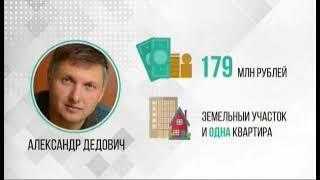 От 0 до 200 миллионов. Челябинские депутаты отчитались о доходах