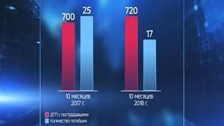 В Ярославле увеличилось количество ДТП
