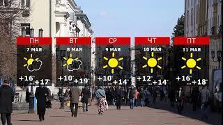 Прогноз погоды. Теплу порадуемся недолго