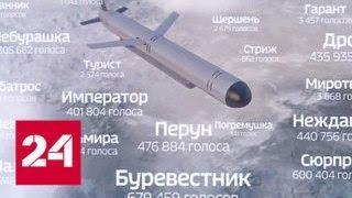 """Новая ракета """"Буревестник"""" может несколько суток двигаться по любой траектории - Россия 24"""