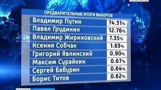 В Красноярском крае продолжают подводить итоги выборов президента