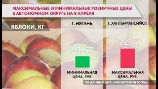 Минимальные и максимальные цены на продукты установились в Югре на этой неделе