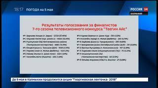 """Имена победителей конкурса """"Теегин Айс"""""""