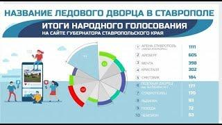 """Более тысячи человек проголосовали за """"Арену Ставрополь"""""""
