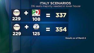 Италия в поисках коалиции