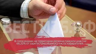 Предварительные итоги выборов Президента РФ